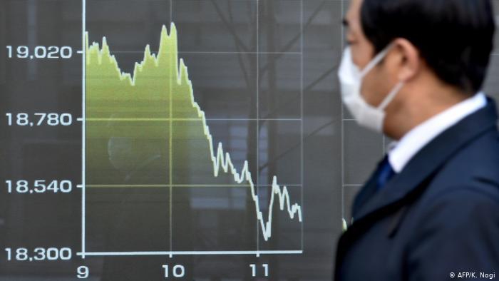 economía mundial 2021 FMI